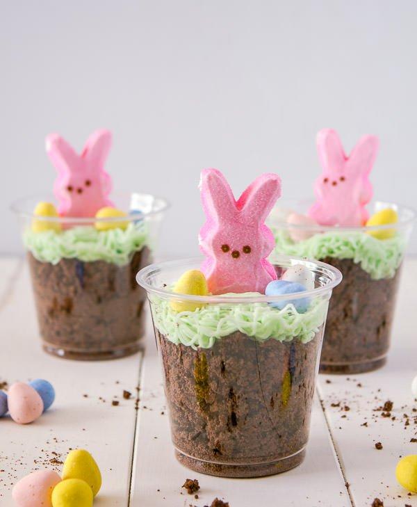 Easter Bunny Ice Cream Cake Recipe